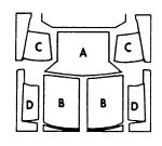 stage_chart